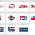 چرا لوگوی شرکت های بزرگ همیشه تغییر میکنند؟