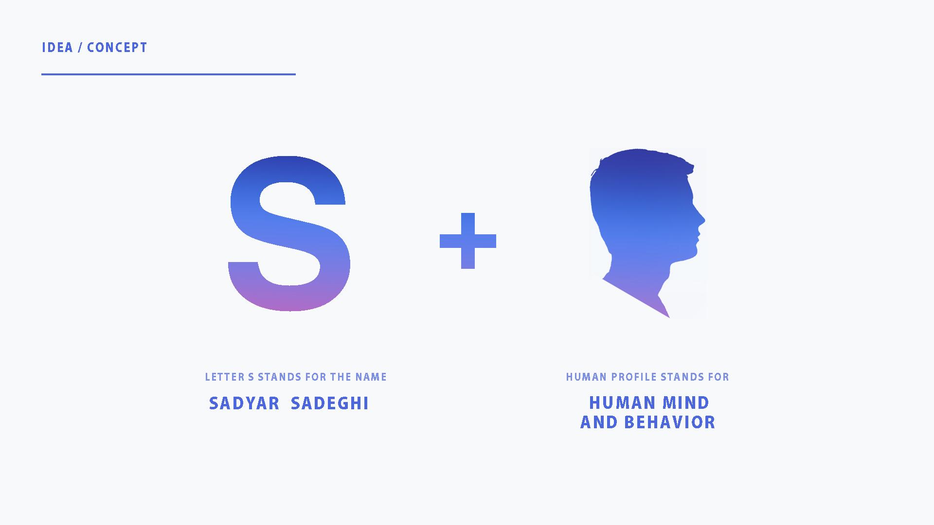 idea-concept